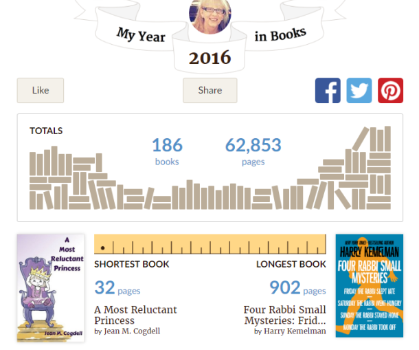 year-in-books-header-2016
